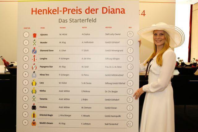 Weiße Dame mit Starterfeld zum 156. Henkel-Preis der Diana. www.henkel.com